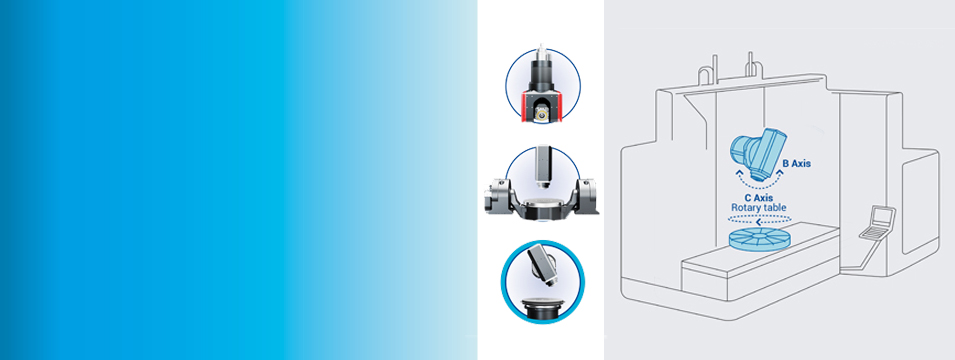 Complete solutions for 5-Axis Machine: B Axis & Rotary Tables